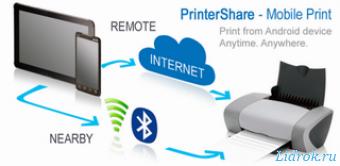 PrinterShare - Mobile Print Premium 11.22.0 [Android]