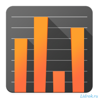 App Usage - Manage/Track Usage Pro 4.16 (Android)