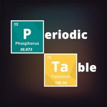 Periodic Table 2018 Pro 0.1.67 (Android)