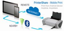 PrinterShare™ - Mobile Print Premium 11.15.9 для Android бесплатно